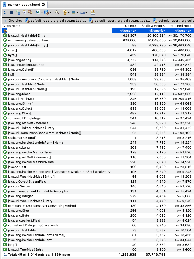 How to debug memory usage of a JVM-based application