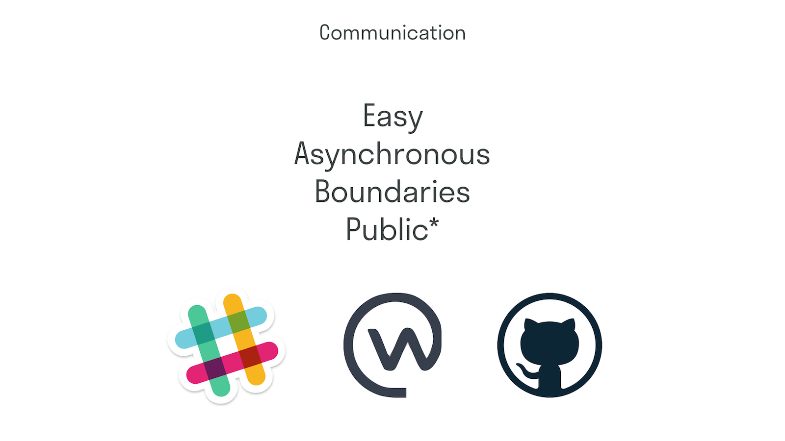 We aim to keep communication easy, asynchronous, non-disruptive and public
